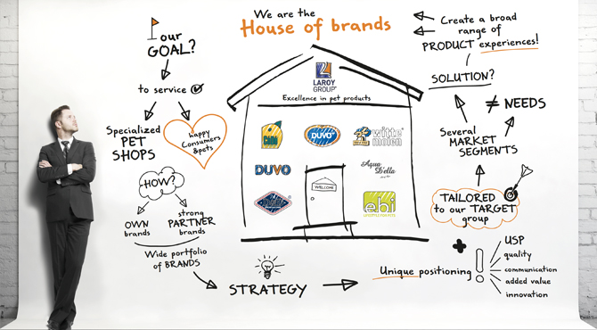 House of Brands Laroy Group