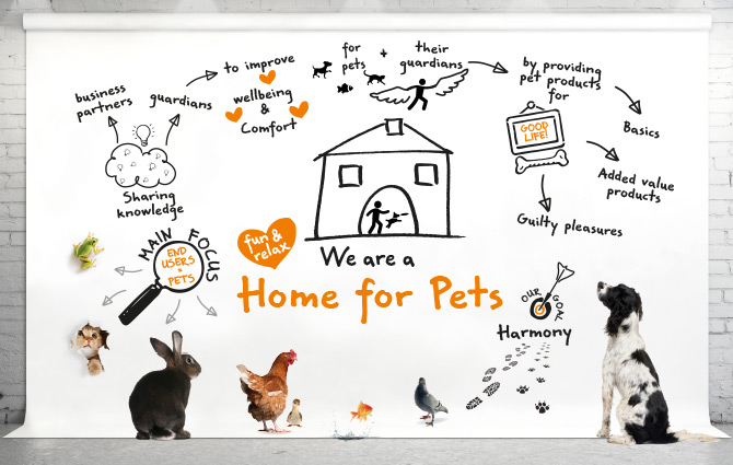 Laroy Group - Home for pets